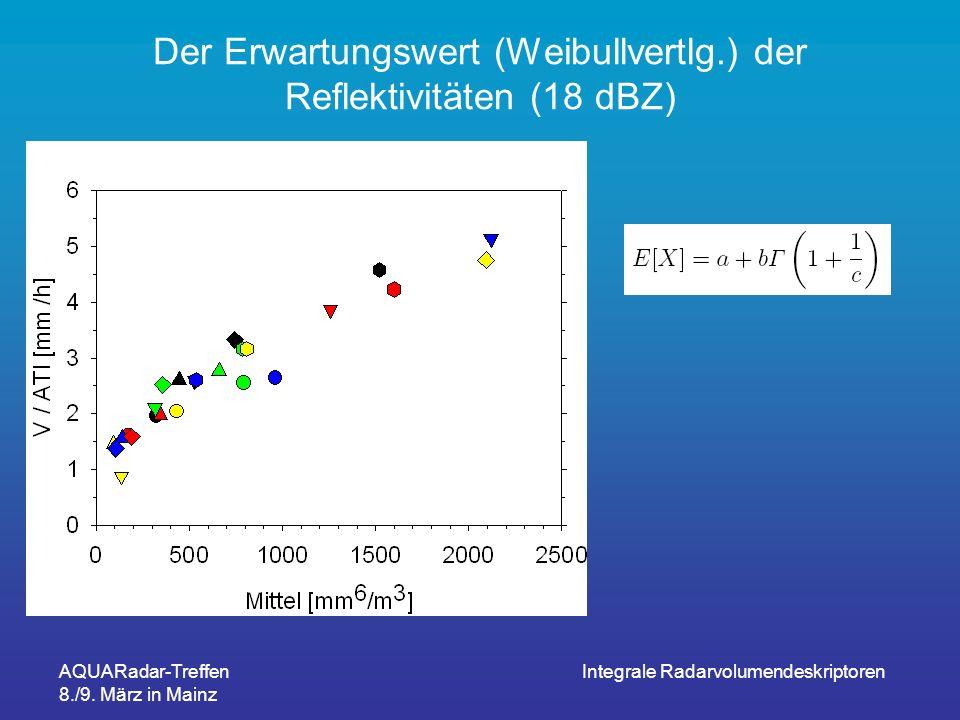 AQUARadar-Treffen 8./9. März in Mainz Integrale Radarvolumendeskriptoren Der Erwartungswert (Weibullvertlg.) der Reflektivitäten (18 dBZ)