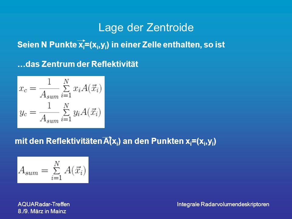 AQUARadar-Treffen 8./9. März in Mainz Integrale Radarvolumendeskriptoren Lage der Zentroide Seien N Punkte x i =(x i,y i ) in einer Zelle enthalten, s