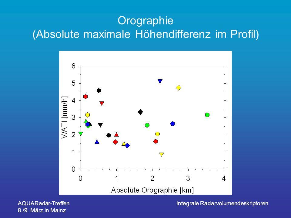 AQUARadar-Treffen 8./9. März in Mainz Integrale Radarvolumendeskriptoren Orographie (Absolute maximale Höhendifferenz im Profil)
