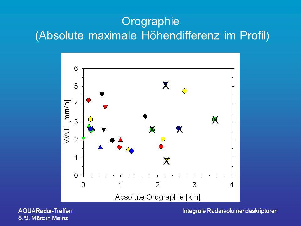 AQUARadar-Treffen 8./9. März in Mainz Integrale Radarvolumendeskriptoren Orographie (Absolute maximale Höhendifferenz im Profil) X X X X X
