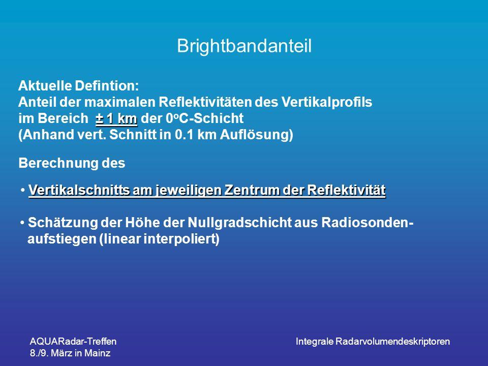 AQUARadar-Treffen 8./9. März in Mainz Integrale Radarvolumendeskriptoren Brightbandanteil Vertikalschnitts am jeweiligen Zentrum der Reflektivität Sch
