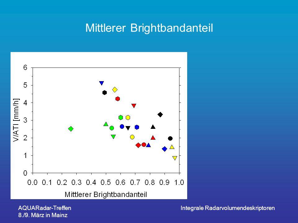 AQUARadar-Treffen 8./9. März in Mainz Integrale Radarvolumendeskriptoren Mittlerer Brightbandanteil