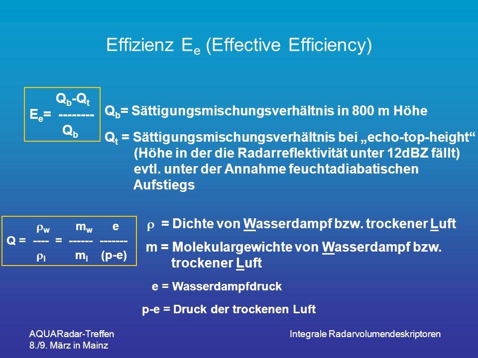 AQUARadar-Treffen 8./9. März in Mainz Integrale Radarvolumendeskriptoren Effizienz E e (Effective Efficiency) Q b = Sättigungsmischungsverhältnis in 8