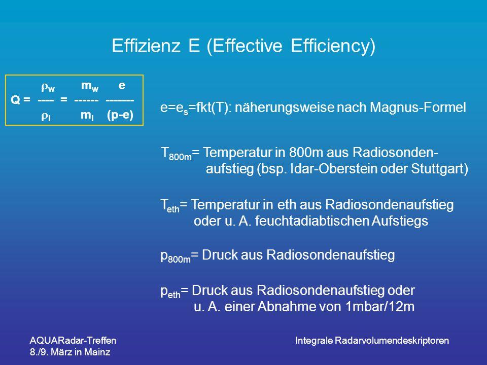 AQUARadar-Treffen 8./9. März in Mainz Integrale Radarvolumendeskriptoren Effizienz E (Effective Efficiency) e=e s =fkt(T): näherungsweise nach Magnus-