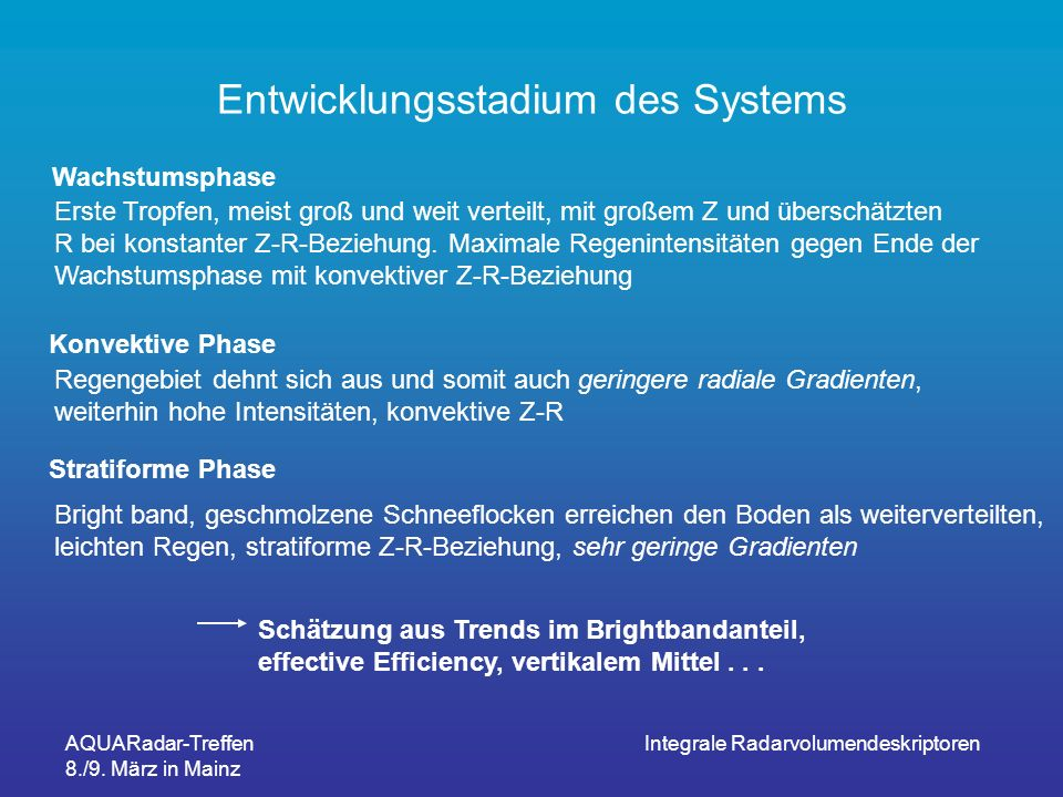 AQUARadar-Treffen 8./9. März in Mainz Integrale Radarvolumendeskriptoren Entwicklungsstadium des Systems Schätzung aus Trends im Brightbandanteil, eff