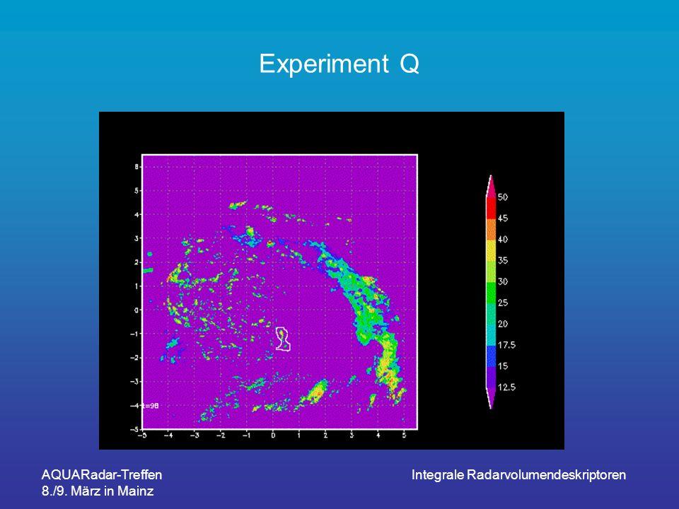 AQUARadar-Treffen 8./9. März in Mainz Integrale Radarvolumendeskriptoren Experiment Q