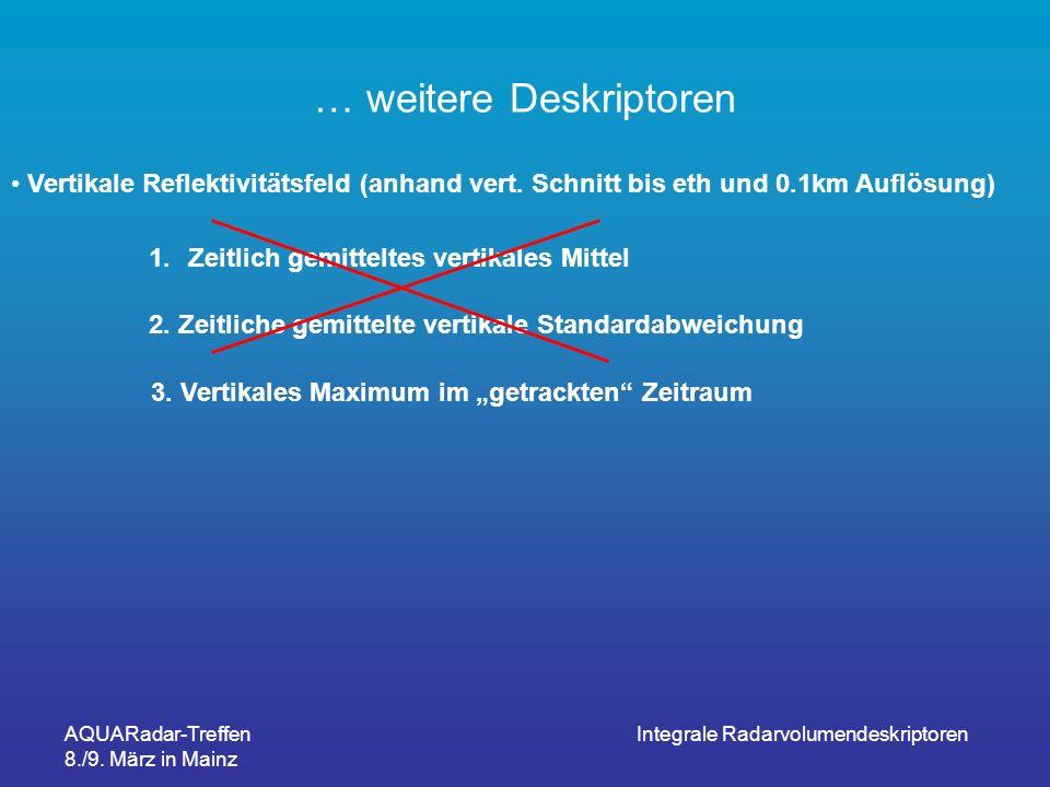 AQUARadar-Treffen 8./9. März in Mainz Integrale Radarvolumendeskriptoren … weitere Deskriptoren Vertikale Reflektivitätsfeld (anhand vert. Schnitt bis