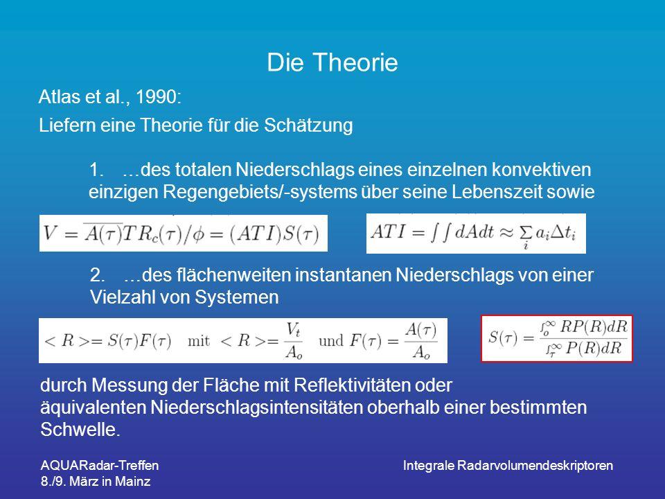 AQUARadar-Treffen 8./9. März in Mainz Integrale Radarvolumendeskriptoren Die Theorie Atlas et al., 1990: Liefern eine Theorie für die Schätzung 1.…des