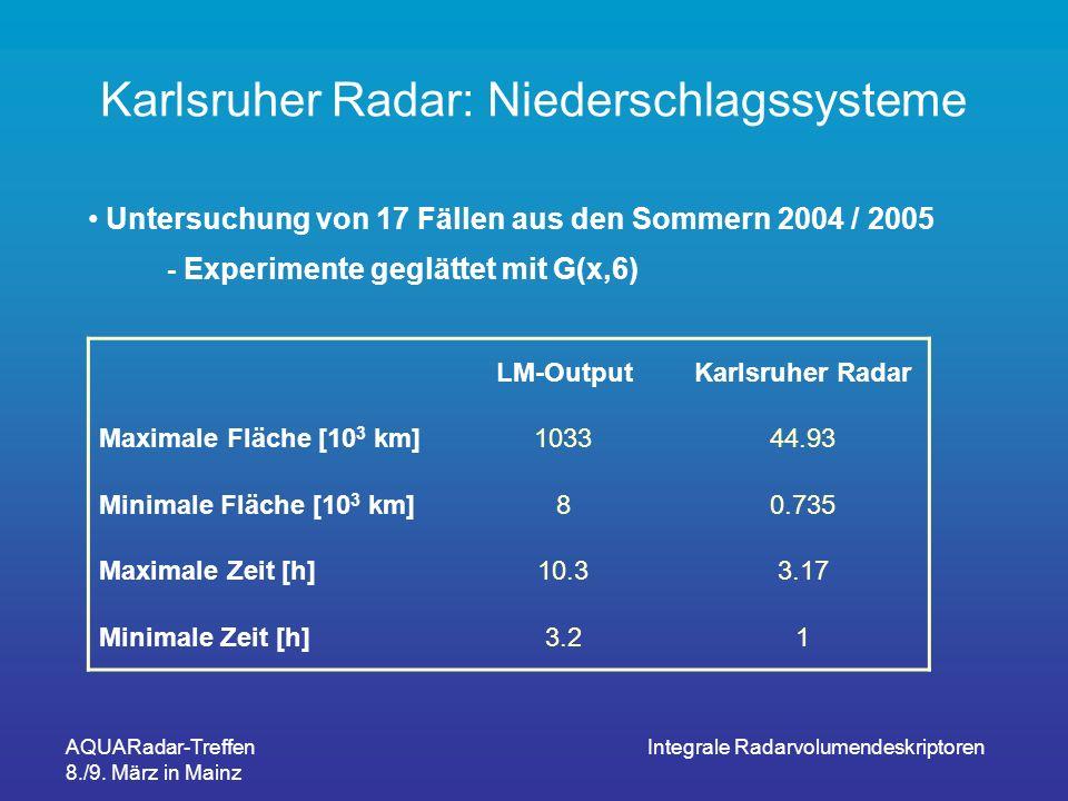 AQUARadar-Treffen 8./9. März in Mainz Integrale Radarvolumendeskriptoren Karlsruher Radar: Niederschlagssysteme Untersuchung von 17 Fällen aus den Som