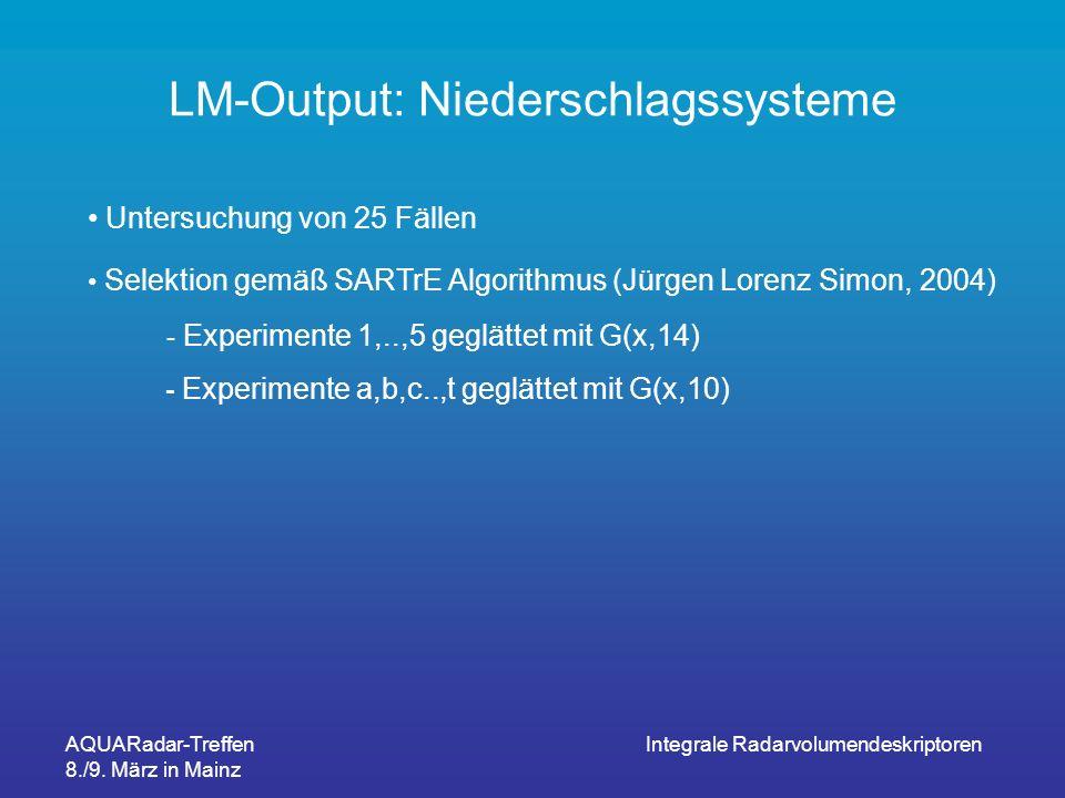 AQUARadar-Treffen 8./9. März in Mainz Integrale Radarvolumendeskriptoren LM-Output: Niederschlagssysteme Untersuchung von 25 Fällen Selektion gemäß SA