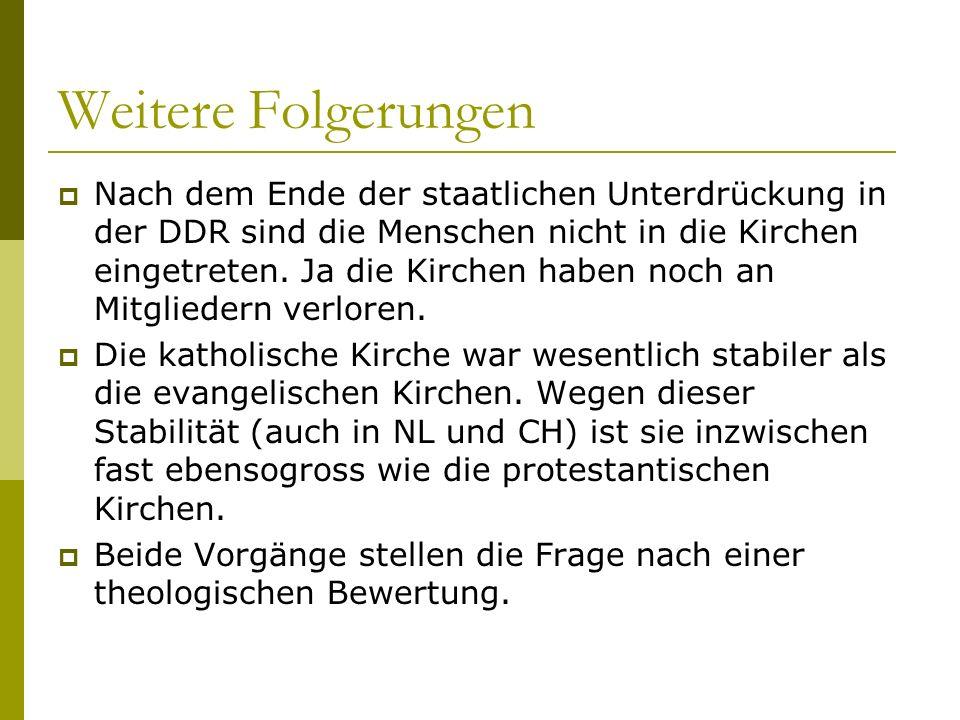 Weitere Folgerungen Nach dem Ende der staatlichen Unterdrückung in der DDR sind die Menschen nicht in die Kirchen eingetreten. Ja die Kirchen haben no