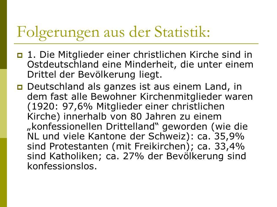 Folgerungen aus der Statistik: 1. Die Mitglieder einer christlichen Kirche sind in Ostdeutschland eine Minderheit, die unter einem Drittel der Bevölke