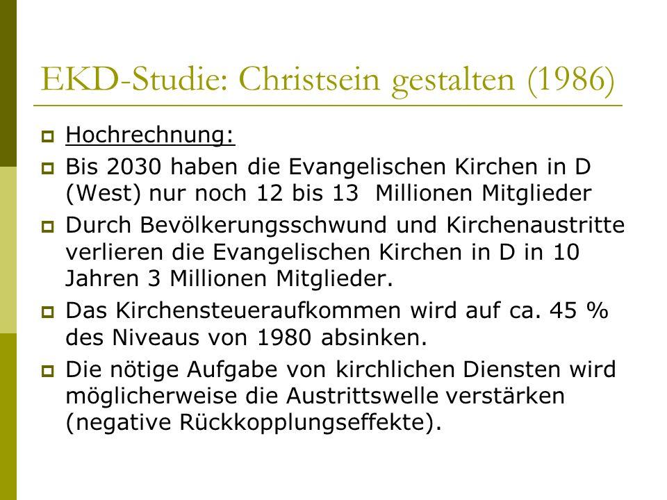 EKD-Studie: Christsein gestalten (1986) Hochrechnung: Bis 2030 haben die Evangelischen Kirchen in D (West) nur noch 12 bis 13 Millionen Mitglieder Dur