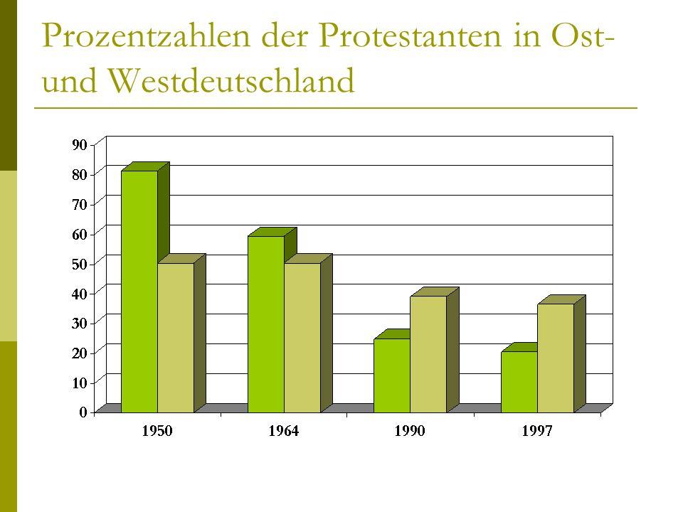 Prozentzahlen der Protestanten in Ost- und Westdeutschland