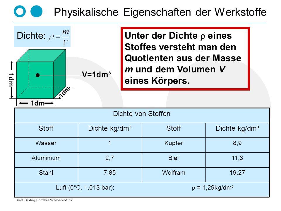Prof. Dr.-Ing. Dorothee Schroeder-Obst Physikalische Eigenschaften der Werkstoffe = 1,29kg/dm³ Luft (0°C, 1,013 bar): 19,27Wolfram7,85Stahl 11,3Blei2,