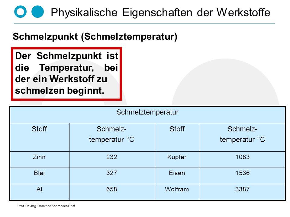 Prof. Dr.-Ing. Dorothee Schroeder-Obst Physikalische Eigenschaften der Werkstoffe Schmelzpunkt (Schmelztemperatur) Der Schmelzpunkt ist die Temperatur