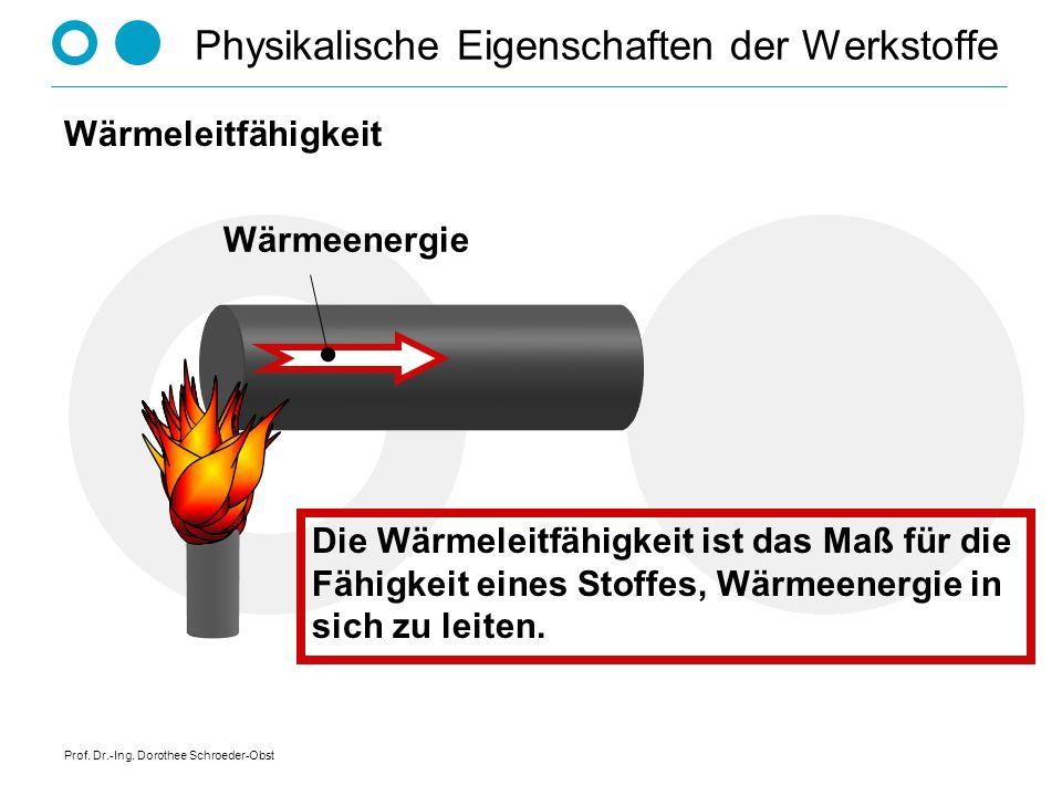 Prof. Dr.-Ing. Dorothee Schroeder-Obst Wärmeenergie Physikalische Eigenschaften der Werkstoffe Wärmeleitfähigkeit Die Wärmeleitfähigkeit ist das Maß f
