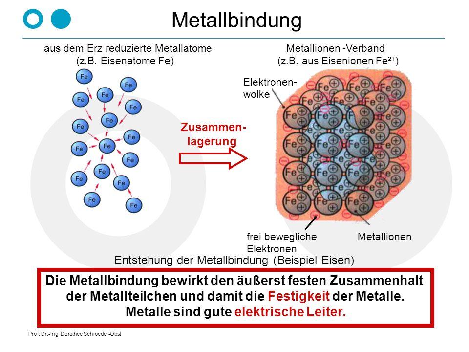 Prof. Dr.-Ing. Dorothee Schroeder-Obst Metallbindung Entstehung der Metallbindung (Beispiel Eisen) Zusammen- lagerung aus dem Erz reduzierte Metallato