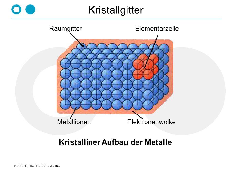 Prof. Dr.-Ing. Dorothee Schroeder-Obst Kristallgitter RaumgitterElementarzelle MetallionenElektronenwolke Kristalliner Aufbau der Metalle