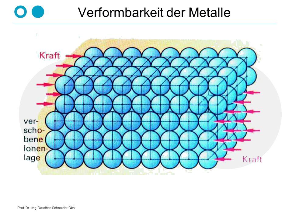 Prof. Dr.-Ing. Dorothee Schroeder-Obst Verformbarkeit der Metalle