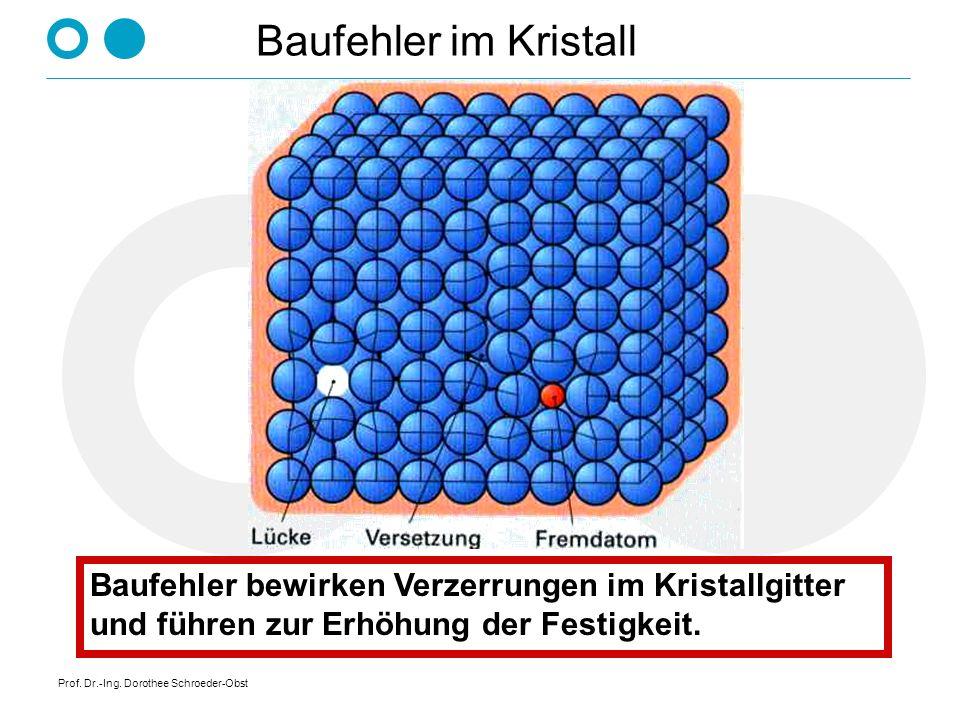 Prof. Dr.-Ing. Dorothee Schroeder-Obst Baufehler im Kristall Baufehler bewirken Verzerrungen im Kristallgitter und führen zur Erhöhung der Festigkeit.