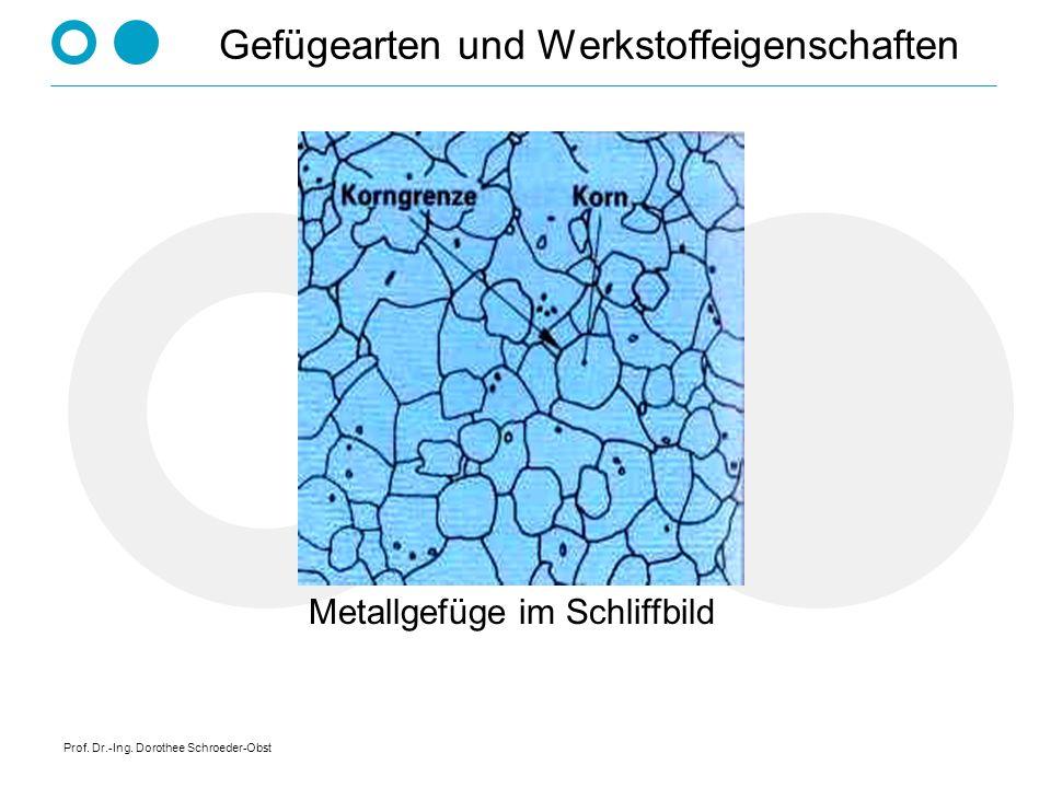 Prof. Dr.-Ing. Dorothee Schroeder-Obst Gefügearten und Werkstoffeigenschaften Metallgefüge im Schliffbild