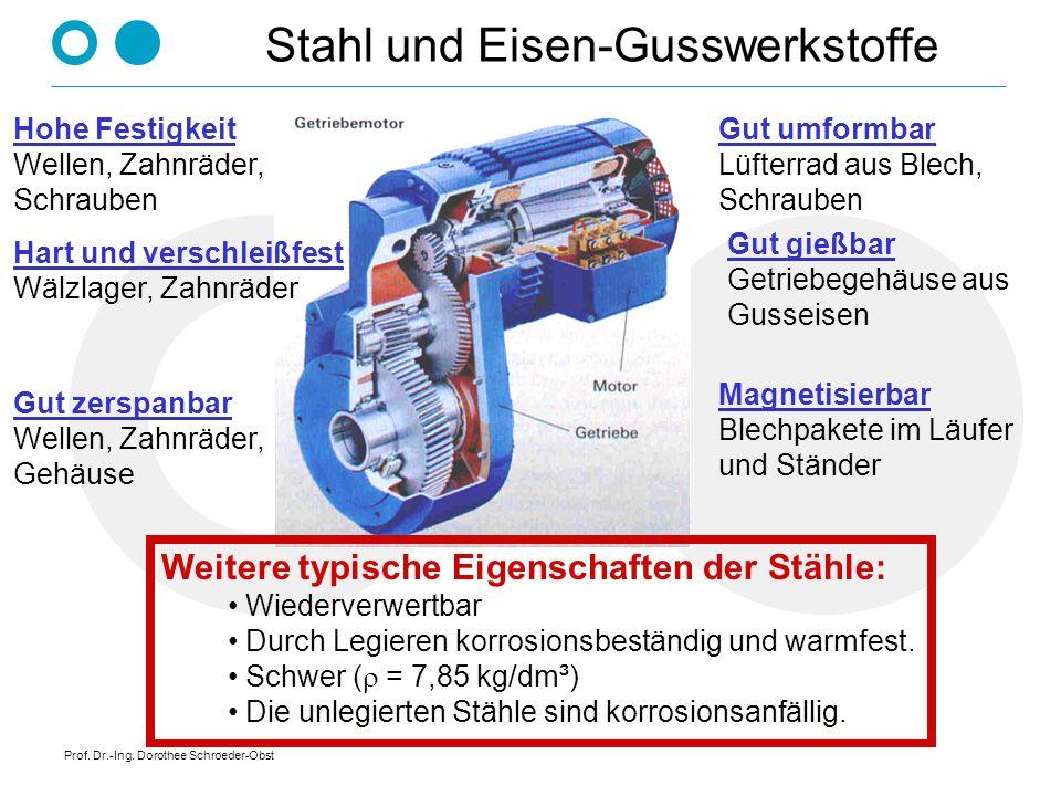 Prof. Dr.-Ing. Dorothee Schroeder-Obst Stahl und Eisen-Gusswerkstoffe Weitere typische Eigenschaften der Stähle: Wiederverwertbar Durch Legieren korro