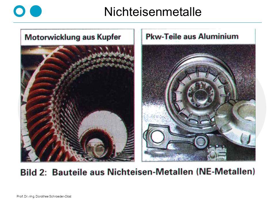 Prof. Dr.-Ing. Dorothee Schroeder-Obst Nichteisenmetalle
