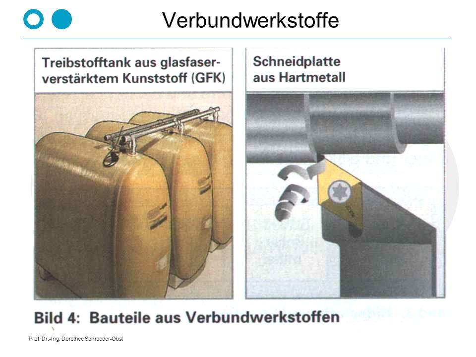 Prof. Dr.-Ing. Dorothee Schroeder-Obst Verbundwerkstoffe