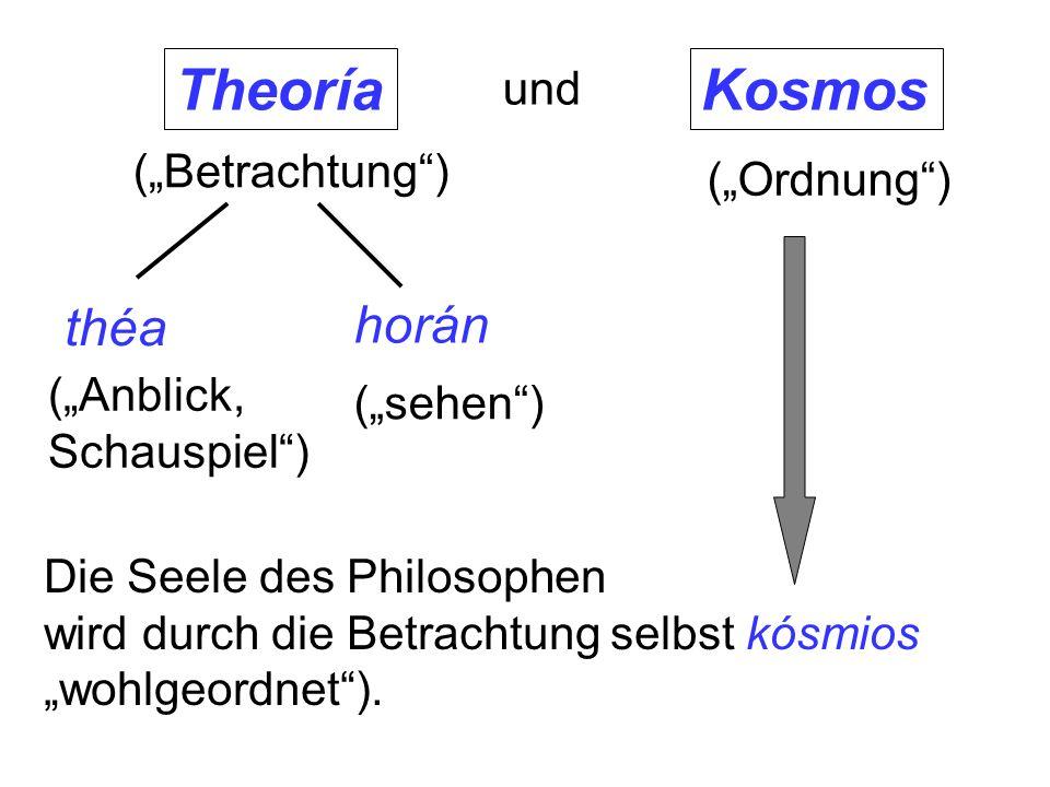 TheoríaKosmos théa horán (Anblick, Schauspiel) (sehen) und Die Seele des Philosophen wird durch die Betrachtung selbst kósmios wohlgeordnet). (Betrach