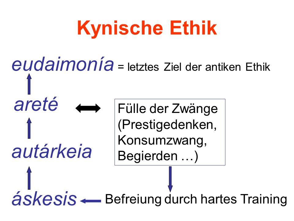 Kynische Ethik eudaimonía = letztes Ziel der antiken Ethik areté autárkeia áskesis Fülle der Zwänge (Prestigedenken, Konsumzwang, Begierden …) Befreiu