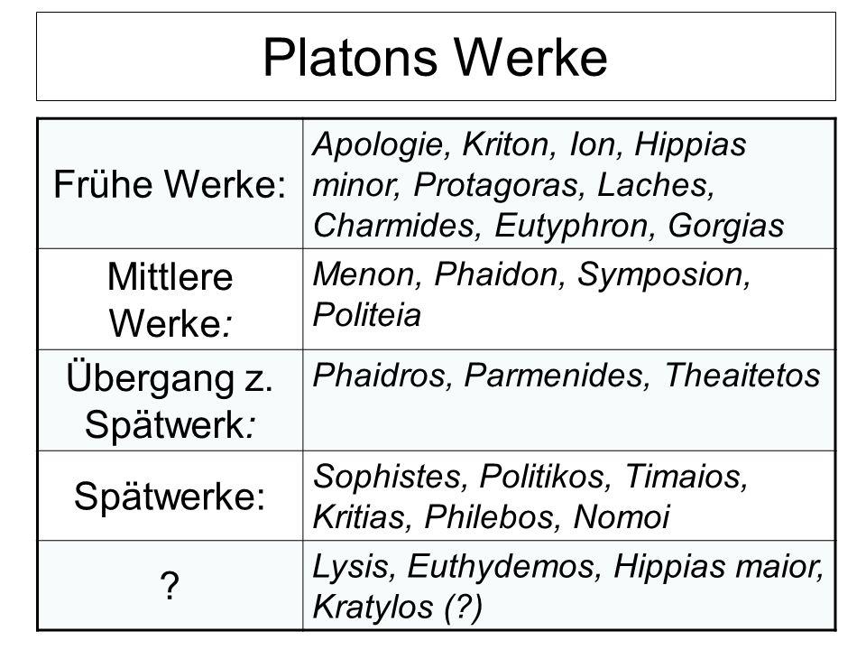 Platons Werke Frühe Werke: Apologie, Kriton, Ion, Hippias minor, Protagoras, Laches, Charmides, Eutyphron, Gorgias Mittlere Werke: Menon, Phaidon, Sym