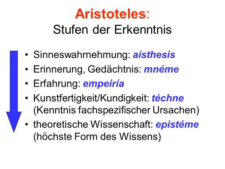Aristoteles: Stufen der Erkenntnis Sinneswahrnehmung: aísthesis Erinnerung, Gedächtnis: mnéme Erfahrung: empeiría Kunstfertigkeit/Kundigkeit: téchne (