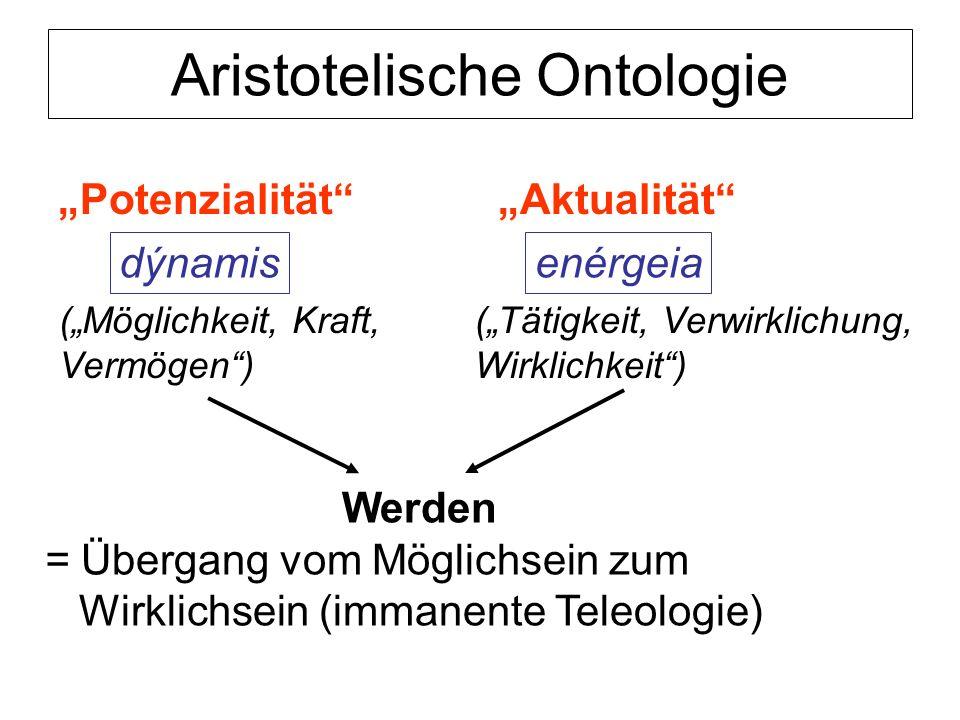 Aristotelische Ontologie PotenzialitätAktualität dýnamisenérgeia (Möglichkeit, Kraft, Vermögen) (Tätigkeit, Verwirklichung, Wirklichkeit) Werden = Übe