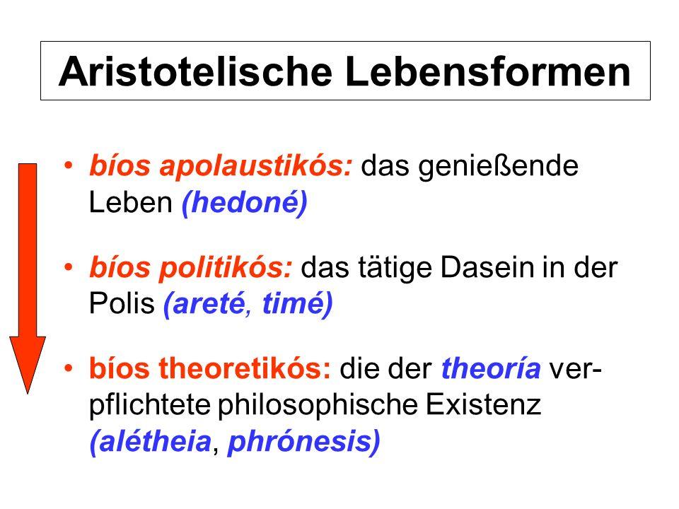 Aristotelische Lebensformen bíos apolaustikós: das genießende Leben (hedoné) bíos politikós: das tätige Dasein in der Polis (areté, timé) bíos theoret