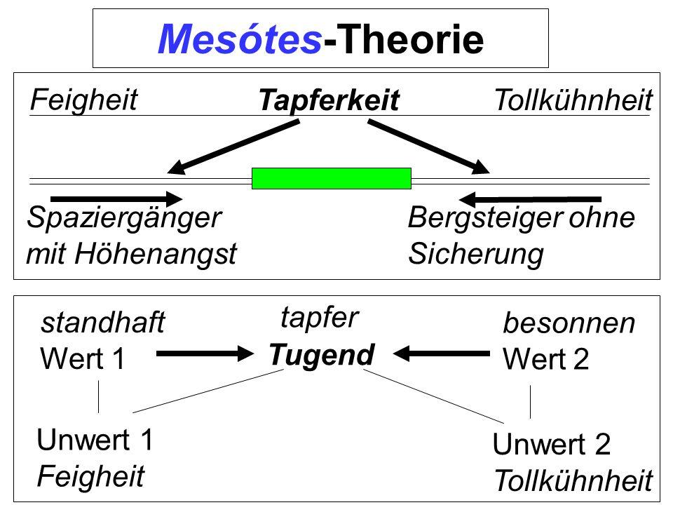 Mesótes-Theorie Feigheit TollkühnheitTapferkeit Spaziergänger mit Höhenangst Bergsteiger ohne Sicherung standhaft Wert 1 besonnen Wert 2 tapfer Unwert