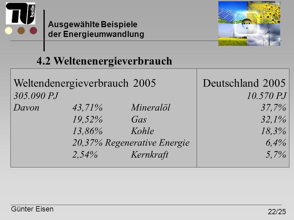 Deutschland 2005 10.570 PJ 37,7% 32,1% 18,3% 6,4% 5,7% Günter Eisen 22/25 Ausgewählte Beispiele der Energieumwandlung 4.2 Weltenenergieverbrauch Welte