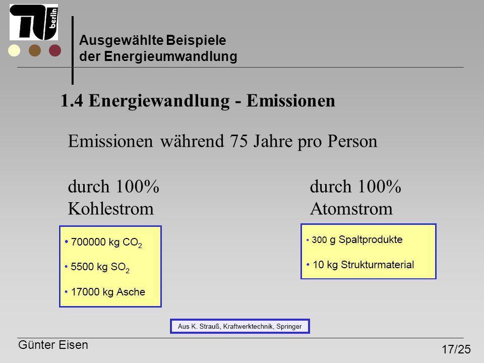 Günter Eisen 17/25 Ausgewählte Beispiele der Energieumwandlung 1.4 Energiewandlung - Emissionen Emissionen während 75 Jahre pro Person durch 100%durch
