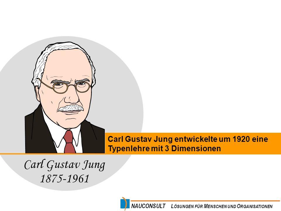 NAUCONSULT L ÖSUNGEN FÜR M ENSCHEN UND O RGANISATIONEN Carl Gustav Jung entwickelte um 1920 eine Typenlehre mit 3 Dimensionen