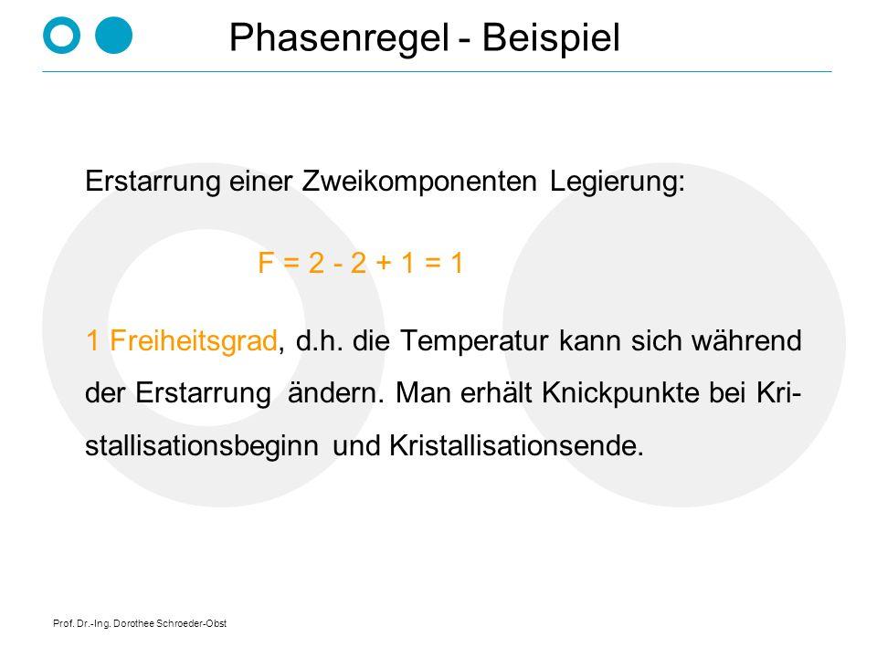 Prof. Dr.-Ing. Dorothee Schroeder-Obst Phasenregel F - Anzahl der Freiheitsgrade Möglichkeit der Änderung von Temperatur oder Konzentration, ohne dass
