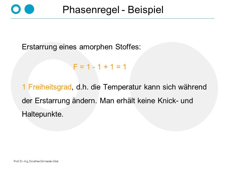 Prof. Dr.-Ing. Dorothee Schroeder-Obst Phasenregel - Beispiel Erstarrung einer Zweikomponenten Legierung: F = 2 - 2 + 1 = 1 1 Freiheitsgrad, d.h. die
