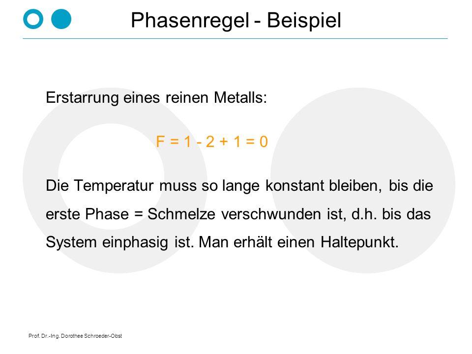 Prof. Dr.-Ing. Dorothee Schroeder-Obst Phasenregel - Beispiel Erstarrung eines amorphen Stoffes: F = 1 - 1 + 1 = 1 1 Freiheitsgrad, d.h. die Temperatu