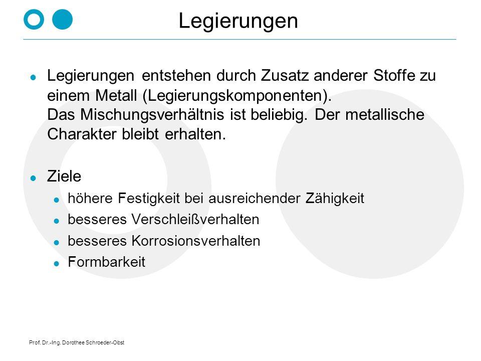 Prof. Dr.-Ing. Dorothee Schroeder-Obst Struktur und Eigenschaften der Materialien Vorlesung Teil 2: Zweistofflegierungen