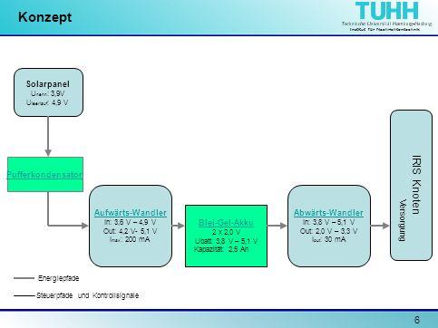 Institut für Nachrichtentechnik 7 Konzept Solarpanel U nenn : 3,9V U leerlauf : 4,9 V Aufwärts-Wandler In: 3,6 V – 4,9 V Out: 4,2 V- 5,1 V I max : 200 mA Abwärts-Wandler In: 3,8 V – 5,1 V Out: 2,0 V – 3,3 V I out : 30 mA Blei-Gel-Akku 2 x 2,0 V Ubatt: 3,8 V – 5,1 V Kapazität: 2,5 Ah Energiepfade Steuerpfade und Kontrollsignale IRIS Knoten I/O ADC Versorgung Pufferkondensator