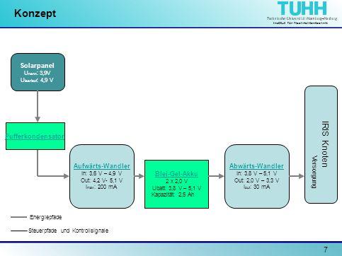 Institut für Nachrichtentechnik 8 Konzept Solarpanel U nenn : 3,9V U leerlauf : 4,9 V Aufwärts-Wandler In: 3,6 V – 4,9 V Out: 4,2 V- 5,1 V I max : 200 mA Abwärts-Wandler In: 3,8 V – 5,1 V Out: 2,0 V – 3,3 V I out : 30 mA Blei-Gel-Akku 2 x 2,0 V Ubatt: 3,8 V – 5,1 V Kapazität: 2,5 Ah Energiepfade Steuerpfade und Kontrollsignale IRIS Knoten I/O ADC Versorgung Pufferkondensator