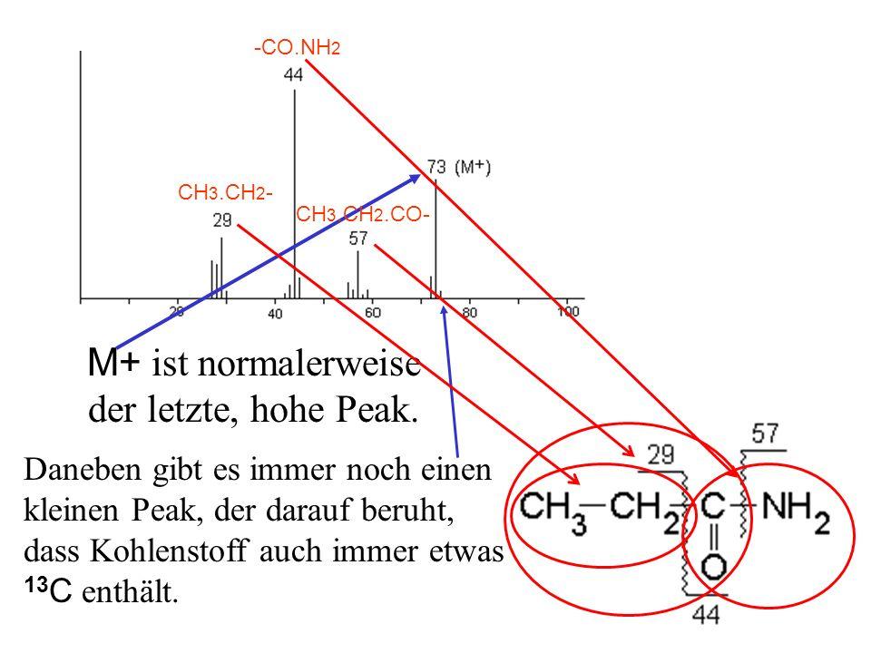 M+ ist normalerweise der letzte, hohe Peak. Daneben gibt es immer noch einen kleinen Peak, der darauf beruht, dass Kohlenstoff auch immer etwas 13 C e