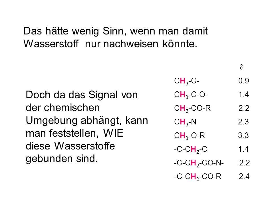 CH 3 -C- 0.9 CH 3 -C-O- 1.4 CH 3 -CO-R 2.2 CH 3 -N 2.3 CH 3 -O-R 3.3 -C-CH 2 -C 1.4 -C-CH 2 -CO-N- 2.2 -C-CH 2 -CO-R 2.4 Das hätte wenig Sinn, wenn ma