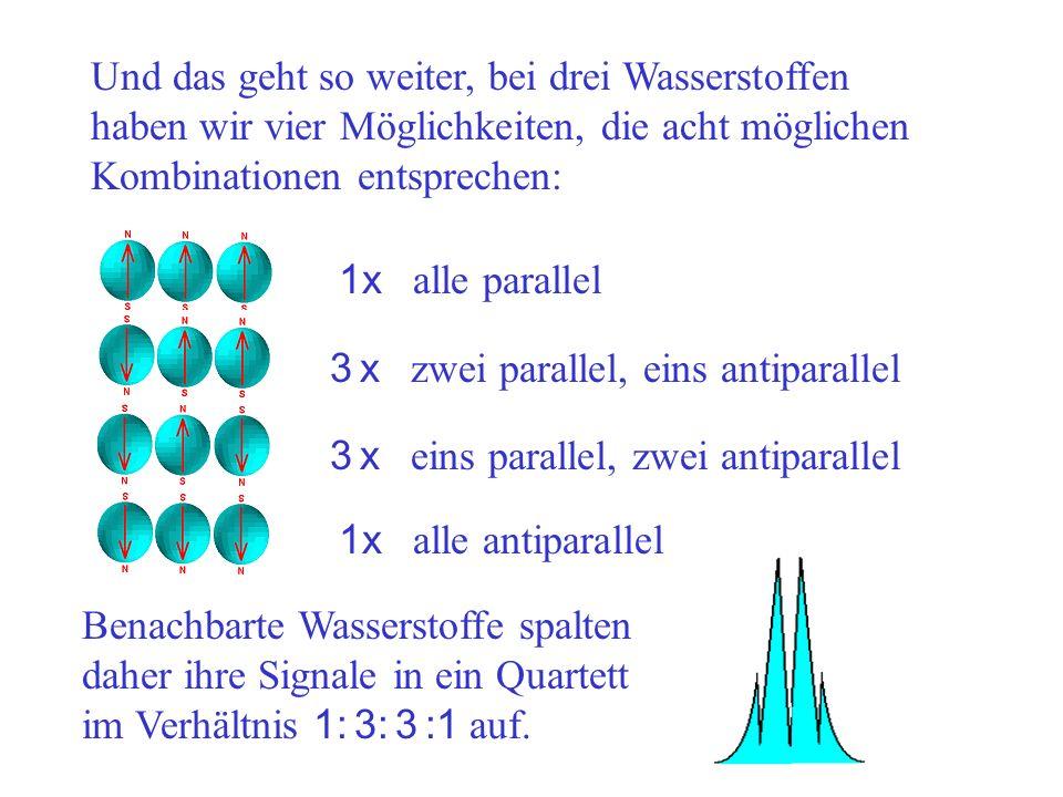 Und das geht so weiter, bei drei Wasserstoffen haben wir vier Möglichkeiten, die acht möglichen Kombinationen entsprechen: 1x alle parallel 1x alle an