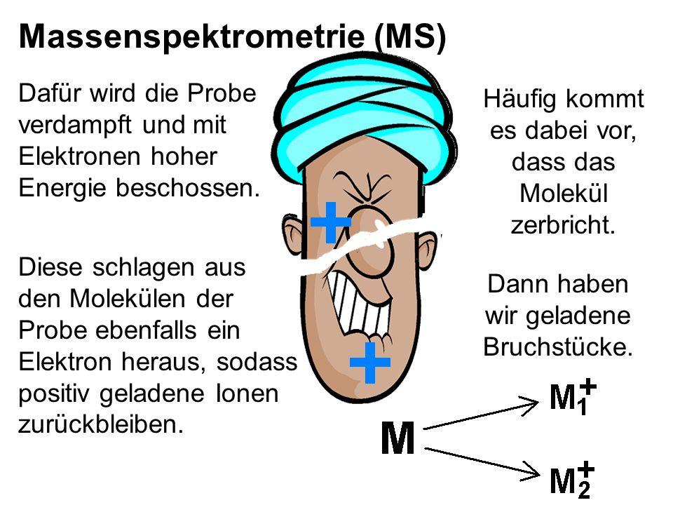 Massenspektrometrie (MS) Dafür wird die Probe verdampft und mit Elektronen hoher Energie beschossen. Diese schlagen aus den Molekülen der Probe ebenfa