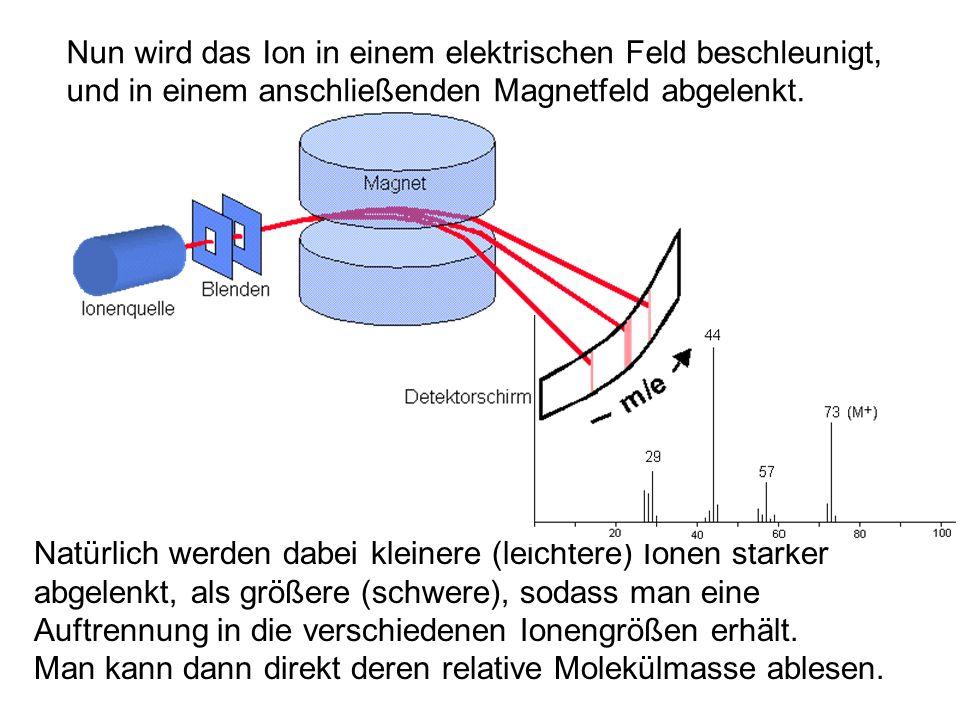 Nun wird das Ion in einem elektrischen Feld beschleunigt, und in einem anschließenden Magnetfeld abgelenkt. Natürlich werden dabei kleinere (leichtere